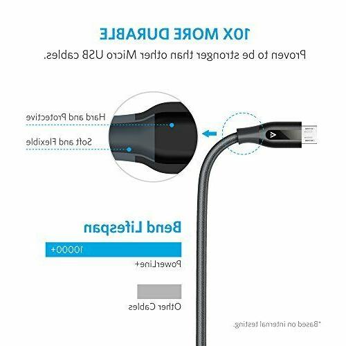 Anker Micro The [Double