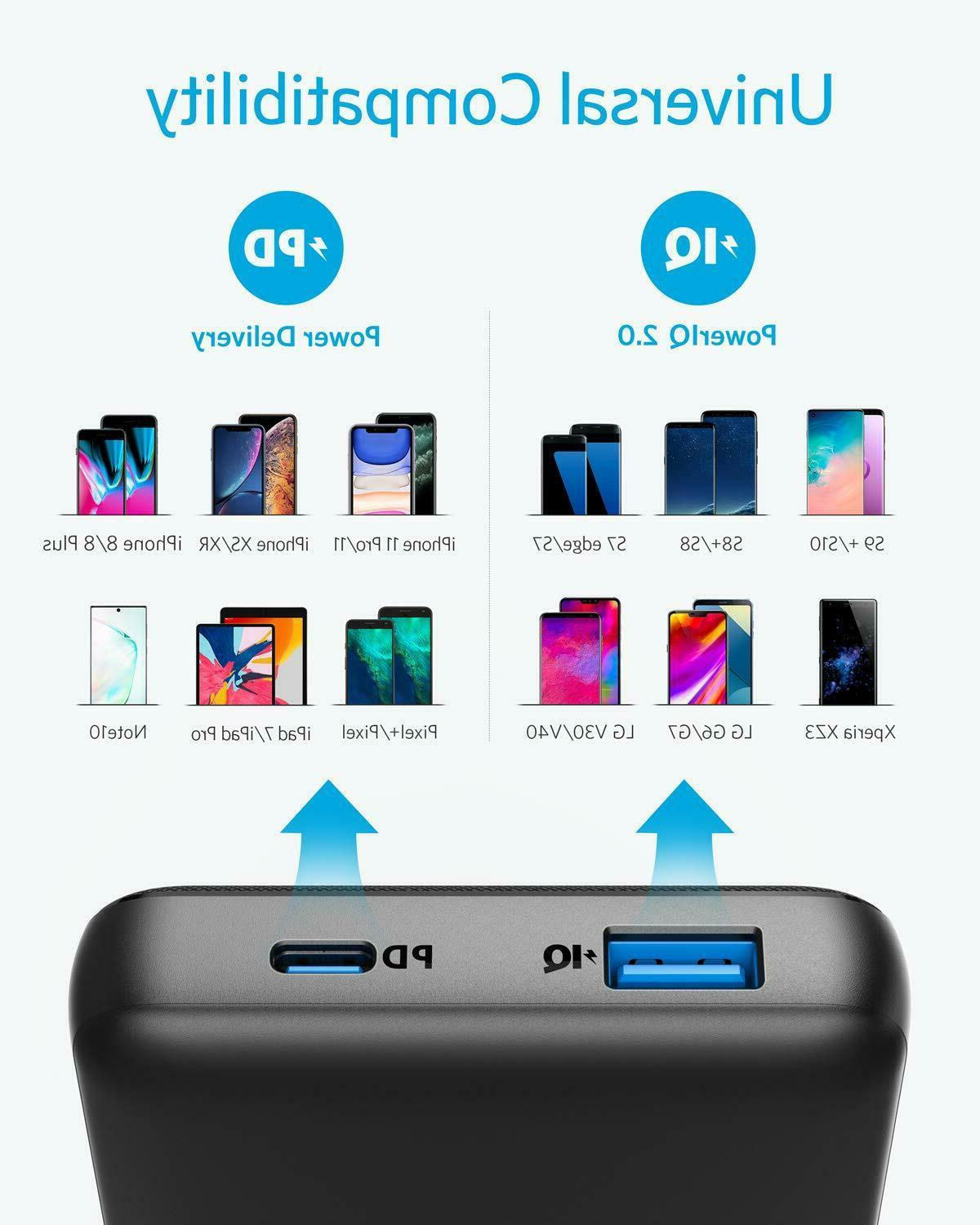 Anker 20000mAh PD Charger